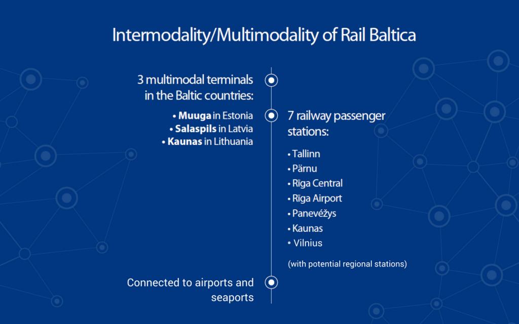 Rail Baltica – Project of the Century | Rail Baltica